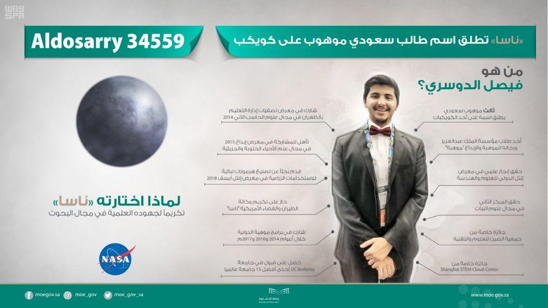 ناسا تطلق اسم سعودي على كوكب.. وهذه ردود الفعل عبر سوشال ميديا