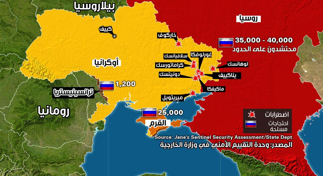 مناطق النزاع وموازين القوى بين أوكرانيا وروسيا