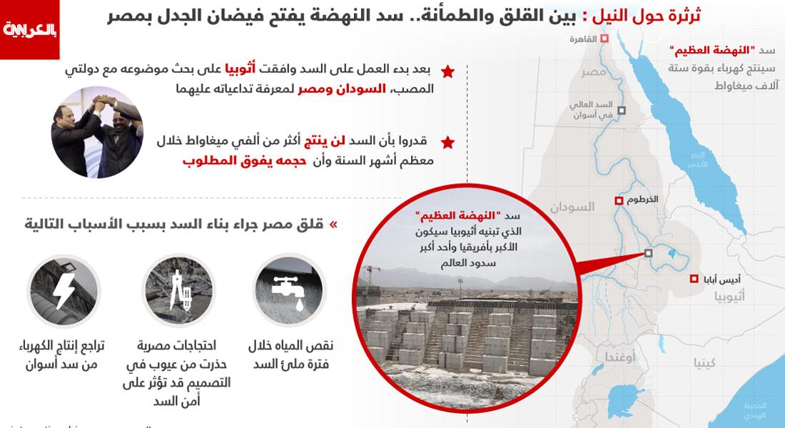 """المغازي: اكتشفنا خزان مياه جوفية يكفي مصر 100 عام.. عيسى يرد: """"بتضحكوا على الناس علشان مينزلوش بـ25 يناير"""""""