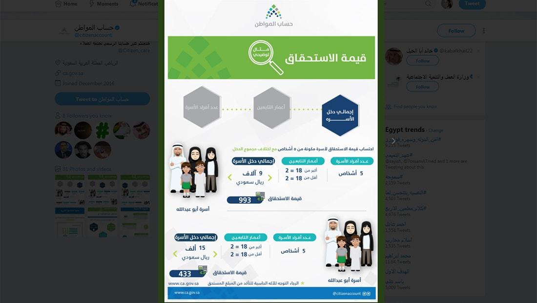 """السعودية تعلن إيداع أول دفعة من برنامج """"حساب المواطن"""""""
