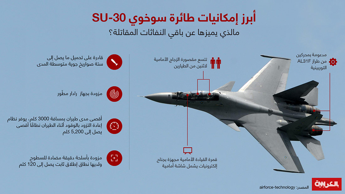 """سقوط مقاتلة """"سوخوي 30"""" في سوريا.. ما هي أبرز إمكانياتها؟"""