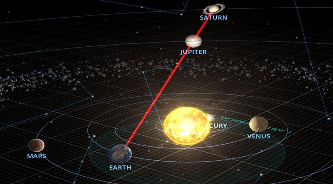 """ظاهرة فلكية تحدث لأول مرة منذ 1623.. إليكم ما هو """"الاقتران العظيم"""""""