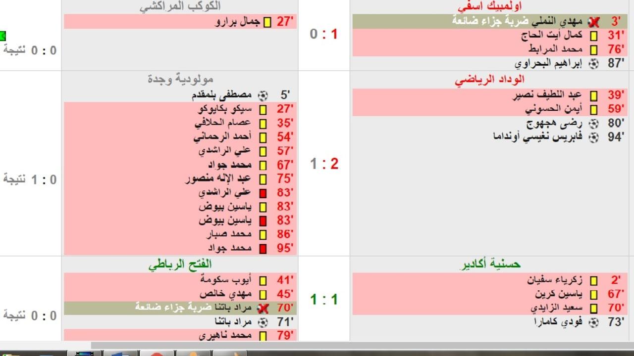 مباراة مثيرة للجدل في الدوري المغربي: 14 بطاقة ملونة وهدف في الوقت القاتل