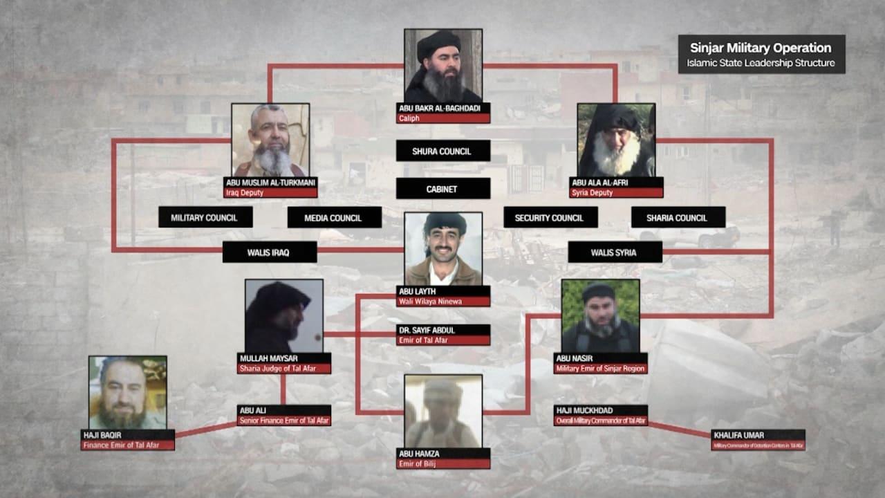 نظرة حصرية لـCNN على تحقيقات سرية بجرائم داعش