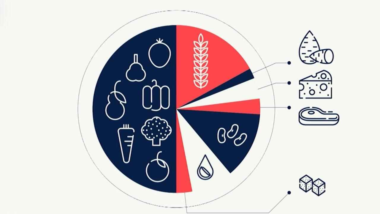 من خلال تغيير نظامك الغذائي.. إليك 5 طرق لمساعدة الكوكب في أزمة المناخ