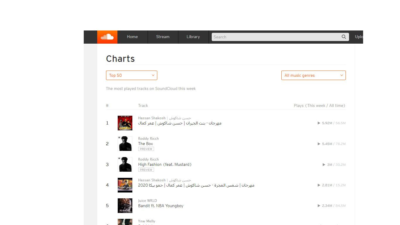 """صورة من موقع ساوند كلاود تظهر تصدر أغنية """"بنت الجيران"""" الثائمة الأسبوعية"""