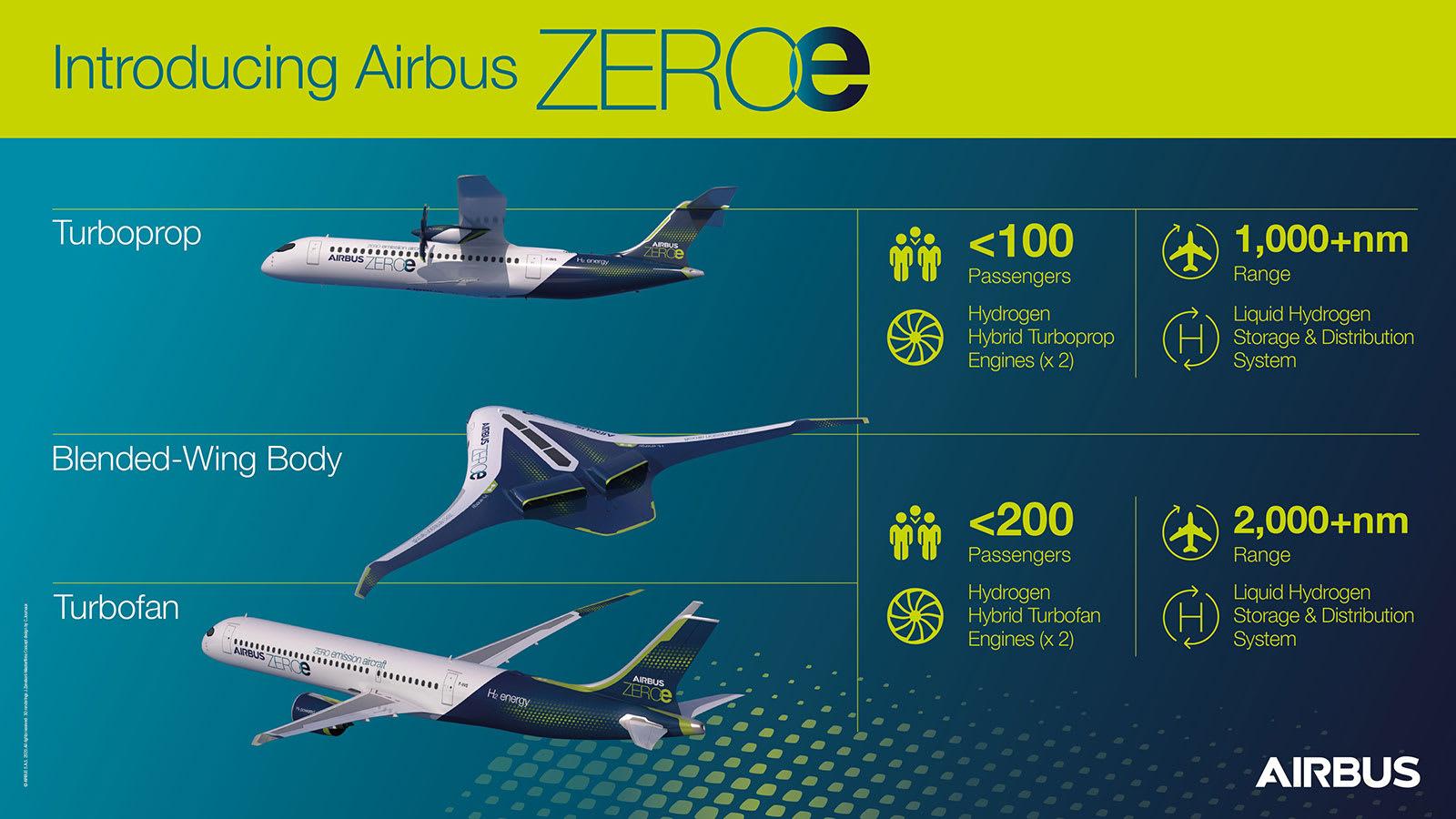 تبدو كمركبة فضائية.. كيف ستغير هذه الطائرة عالم الطيران إلى الأبد؟