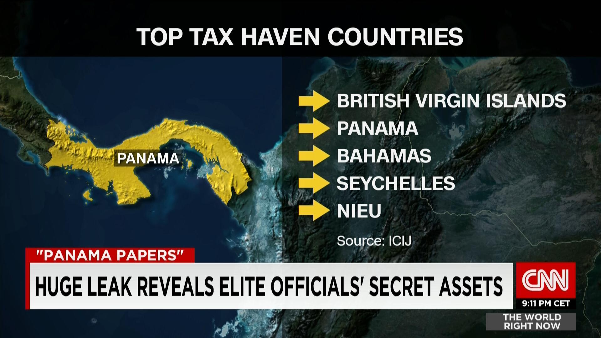 """وفقا لـ""""وثائق بنما"""" هذه هي أفضل الدول التي تعتبر """"ملاذا من الضرائب"""""""