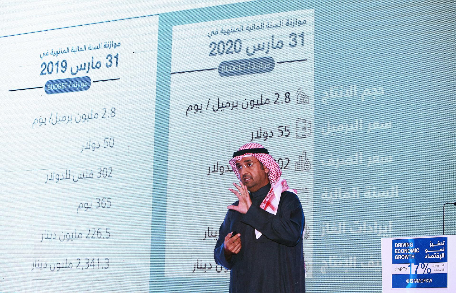 وزير: 71% من موازنة الكويت للمرتبات والدعم.. فماذا عن العجز؟