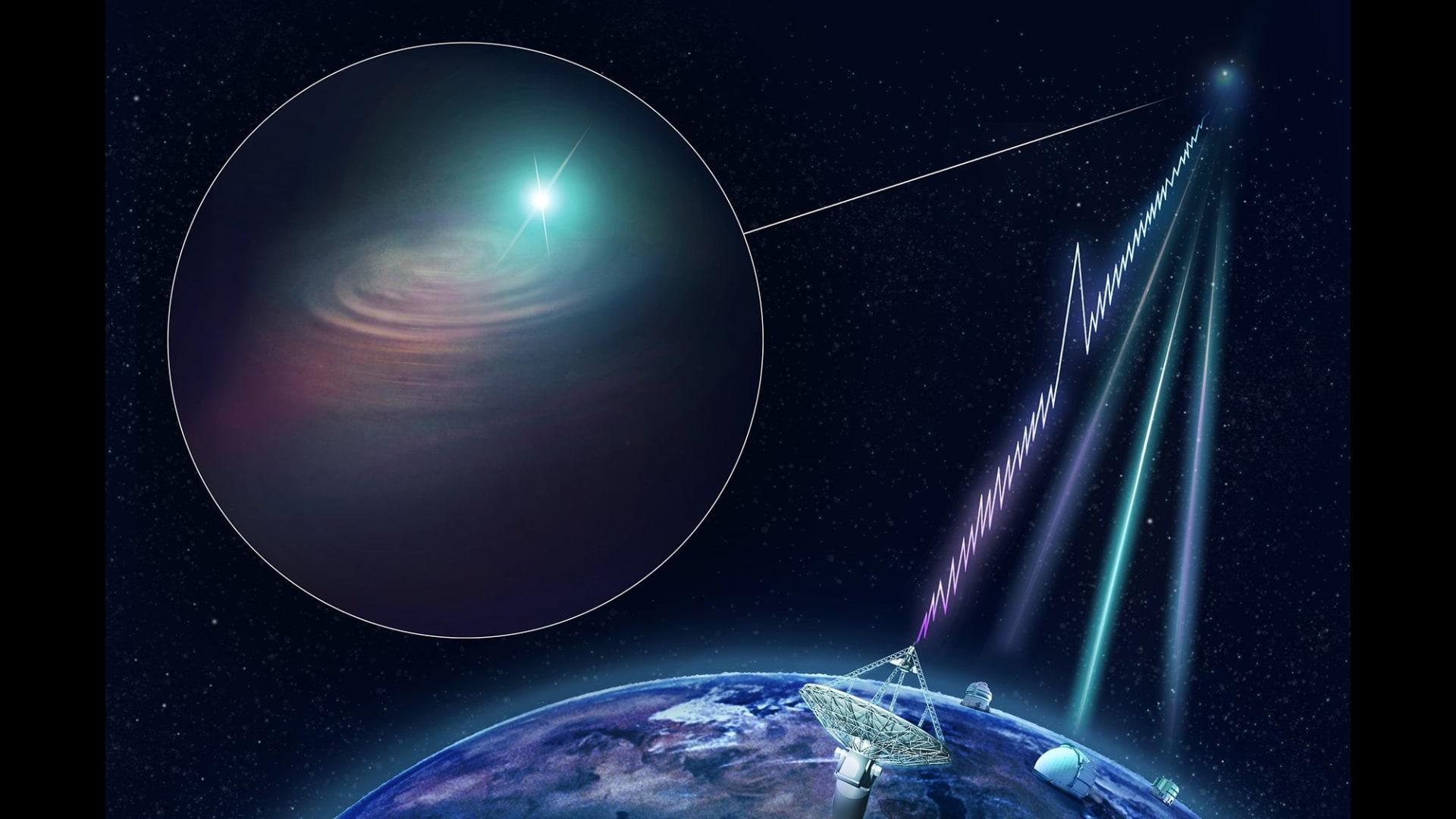 تسجيل إشارات راديو متكررة في الفضاء على بعد نصف مليار سنة ضوئية من الأرض
