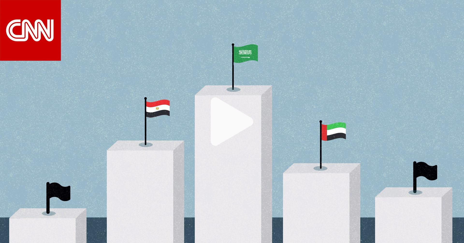 10 شركات عائلية هي الأكثر نفوذاً في الشرق الأوسط