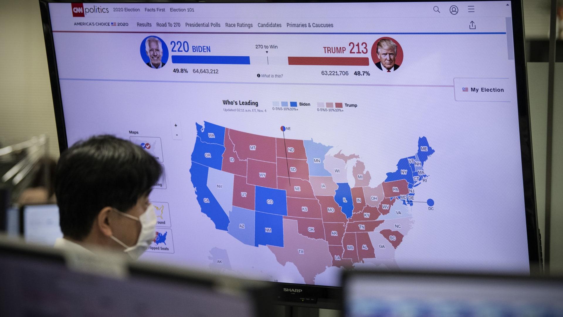 ما هي السيناريوهات المحتملة إذا تنازع ترامب وبايدن على نتائج الانتخابات الأمريكية؟