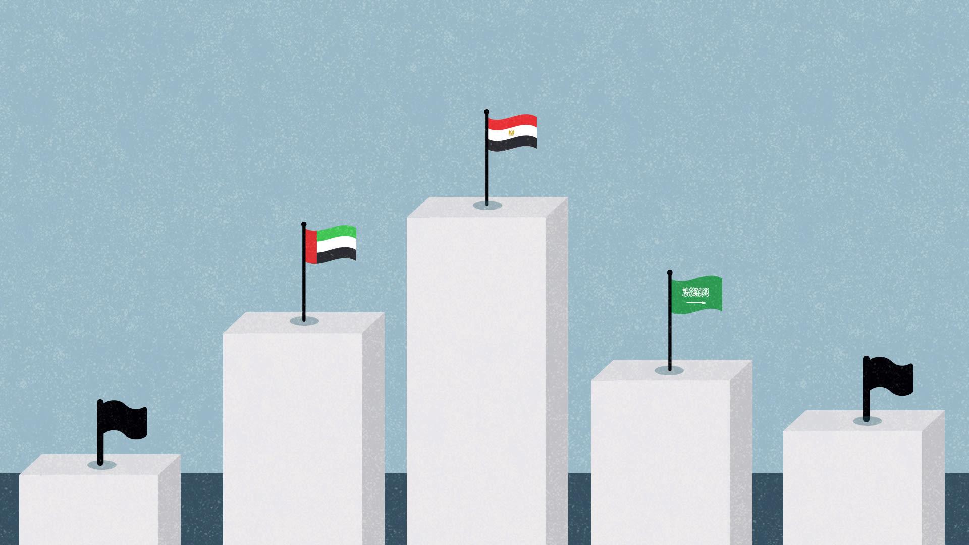 10 شركات عائلية عربية هي الأكثر نفوذاً في الشرق الأوسط.. هذا مجموع ثروتها
