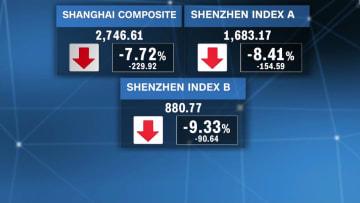 فيروس كورونا.. أسواق الأسهم بالصين تشهد أسوأ انخفاض منذ 2015
