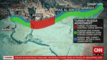 ما آلية عمل الاتفاق الروسي التركي حول سوريا؟