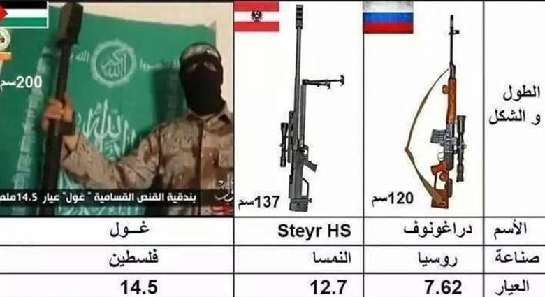 """القسام تكشف عن البندقية القناصة """"غول"""" وتؤكد تفوقها على """"دراغونوف"""" و""""شتاير"""""""