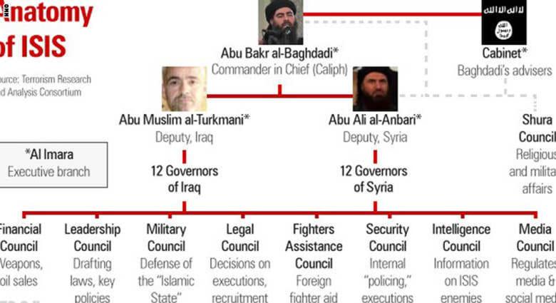 الجنائية الدولية: قدراتنا على ملاحقة مسؤولين بداعش والتحقيق معهم محدودة
