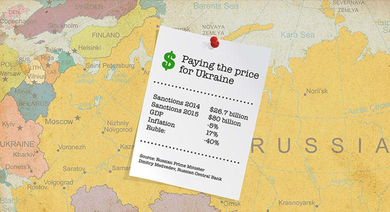 أكثر من 100 مليار دولار كلفة العقوبات الاوروبية على روسيا