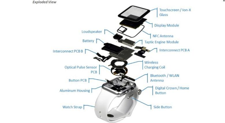 يمكنك شراء ساعة أبل الذكية بـ349 دولارا.. ولكن لن تصدق كم تبلغ كلفة تصنيعها