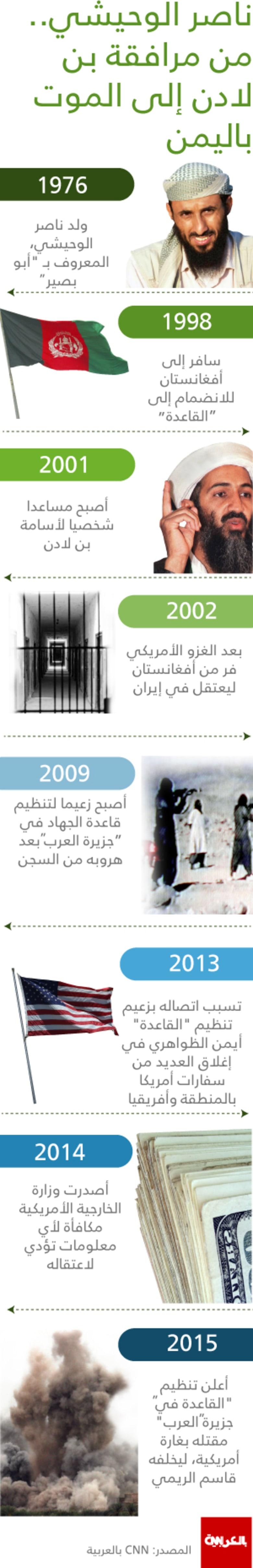 """محطات بحياة """"ظل بن لادن"""".. مقتل الوحيشي يفتح باب قيادة القاعدة أمام """"جيل جديد"""""""