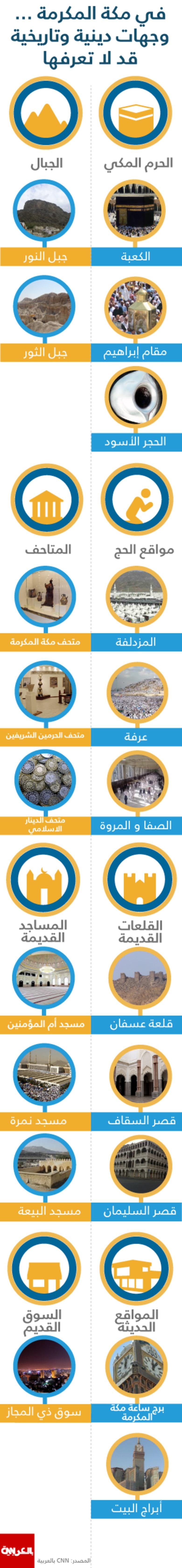 في مكة ...وجهات دينية وتاريخية قد لا تعلم بها