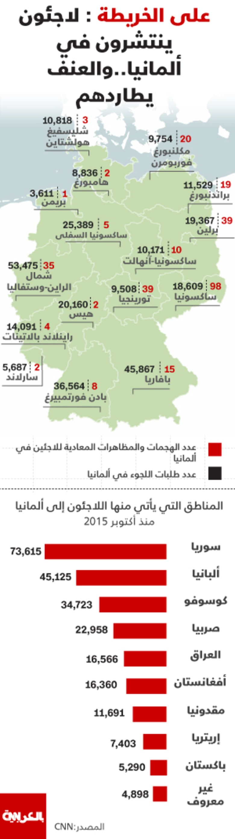 على الخريطة: لاجئون ينتشرون في ألمانيا.. والعنف يطاردهم