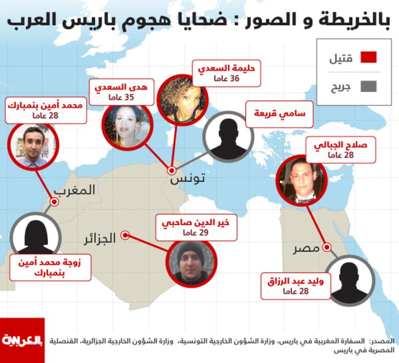 بالخريطة.. تعرّف على قتلى وجرحى المنطقة العربية في هجمات باريس
