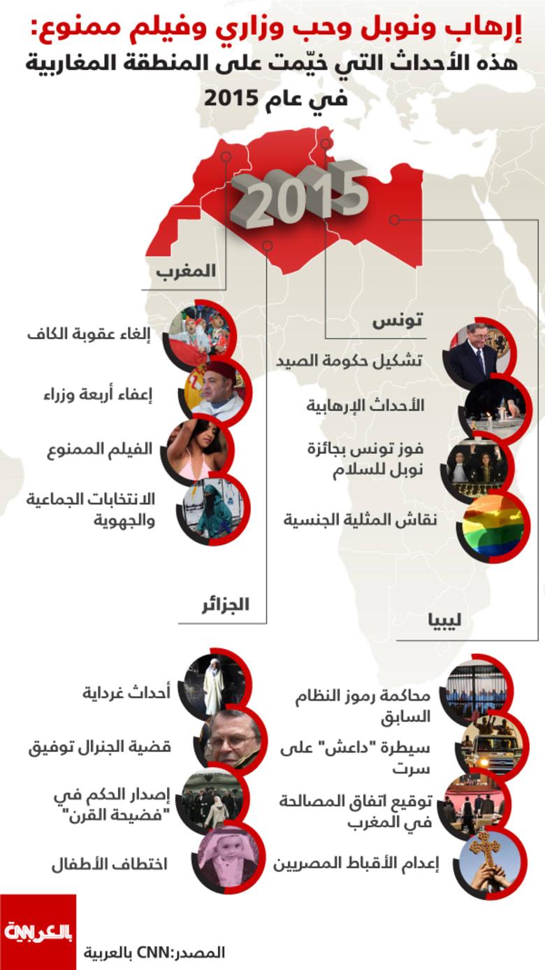 إرهاب ونوبل وحب وزاري وفيلم ممنوع: هذه الأحداث التي خيّمت على المنطقة المغاربية في عام 2015