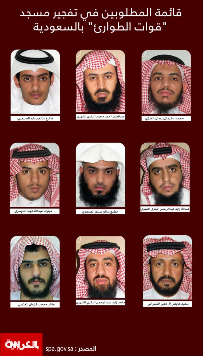 """التفاصيل الكاملة لتحقيقات تفجير مسجد """"قوات الطوارئ"""".. والداخلية السعودية: مكافآت تصل إلى 7 ملايين ريال"""