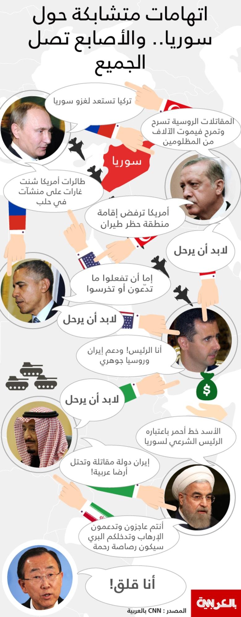 لعبة كراسي موسيقية من الاتهامات الدولية حول سوريا.. وأصابع الاتهام في كل مكان
