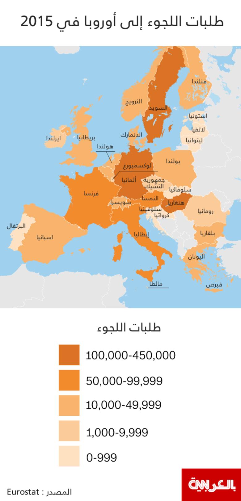 انفوجرافيك... طلبات اللجوء لأوروبا بمئات الآلاف
