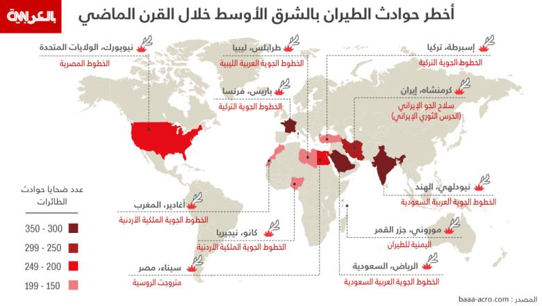 """بعد تحطم طائرة """"فلاي دبي"""".. تعرف عبر الانفوجرافيك على أخطر حوادث الطيران في الشرق الأوسط"""