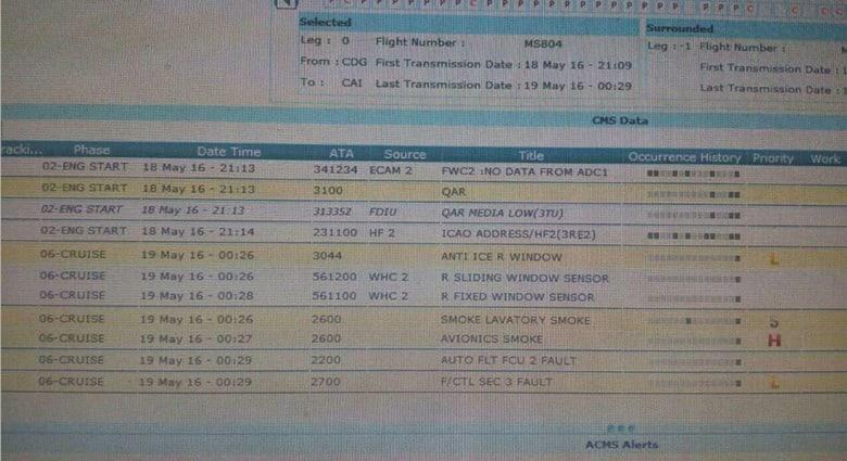 """لجنة التحقيق المصرية في حادث الطائرة """"MS804"""": من المبكر جدا الاعتماد في القرار على رسائل """"ACARS"""""""