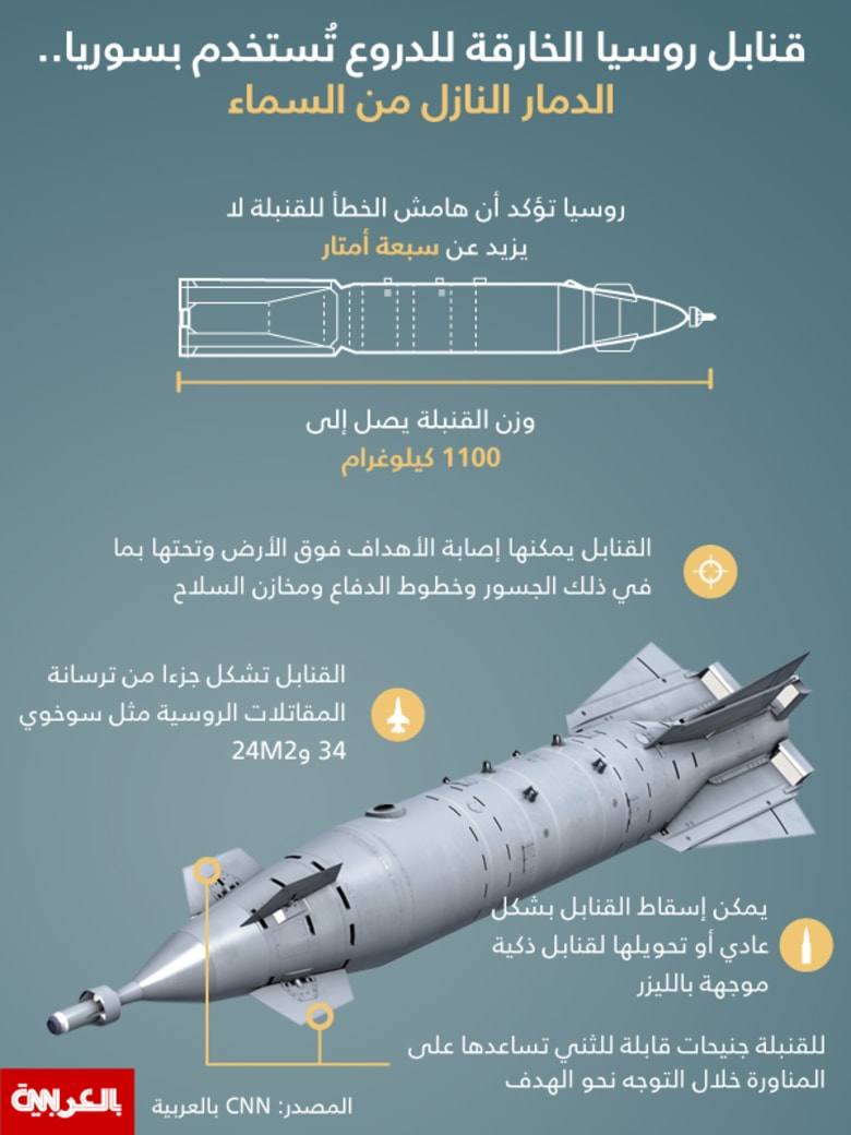 """انفوجرافيك.. قنابل روسية """"خارقة للدروع"""" بسوريا"""