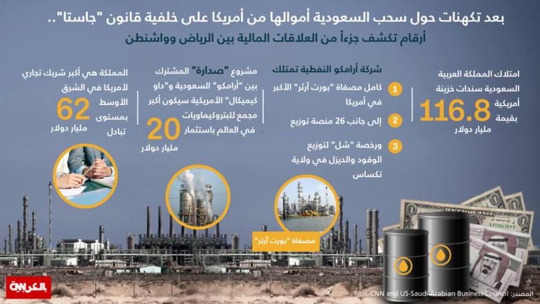 """سيناتوران يطالبان بتعديل قانون """"جاستا"""": تحميل السعودية مسؤولية ما ارتكبه أفراد في 9/11 يفتح صندوق باندورا ذو أبعاد لا تصدق"""