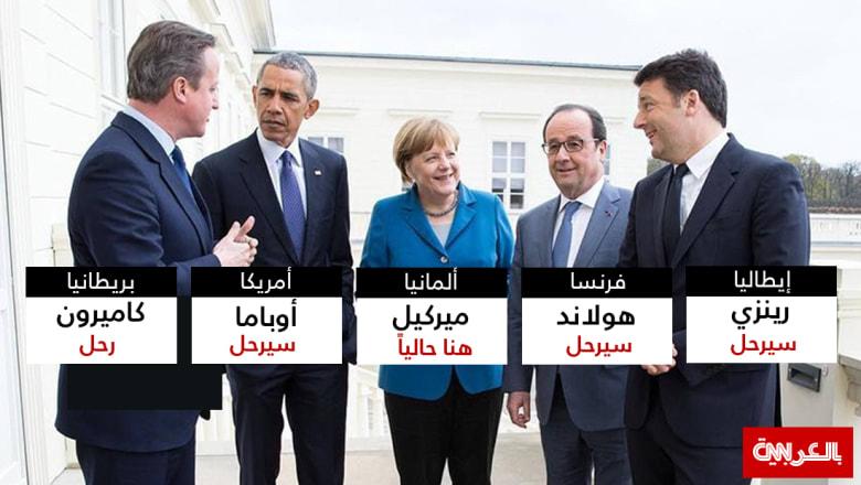 صورة تلتقط جوهر أعاصير عام 2016 السياسية