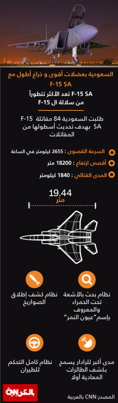 انفوغرافيك: السعودية بعضلات أقوى وذراع أطول مع طائرات F15-SA المتطورة