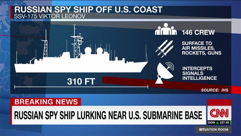 ما نعلمه عن قدرات سفينة التجسس الروسية القريبة من سواحل أمريكا