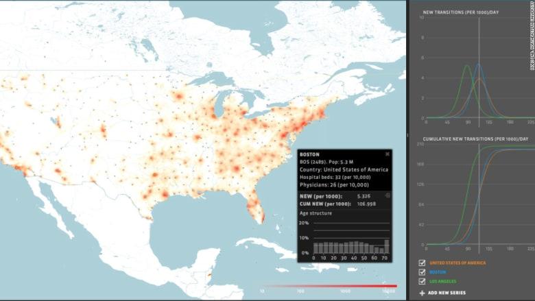تويتر يتنبأ بمواقع انتشار الإنفلونزا قبل 6 أسابيع!