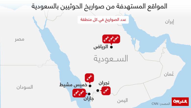 انفوجرافيك.. المواقع السعودية التي استهدفتها صواريخ الحوثيين