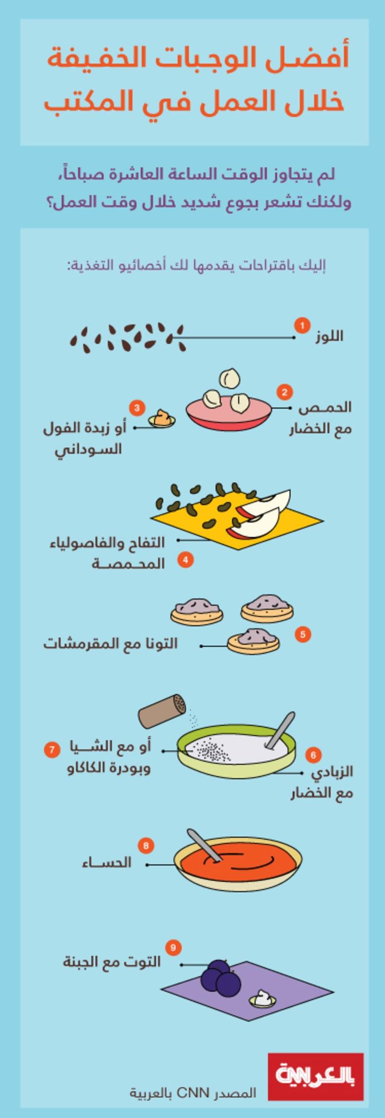 تشعر بالجوع أثناء العمل؟ تناول هذه الوجبات الصحية!