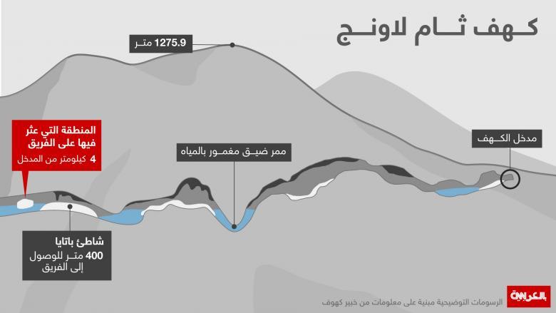 تغطية شابة عربية لإنقاذ أطفال الكهف تجذب عشرات آلاف المتابعين لحسابها