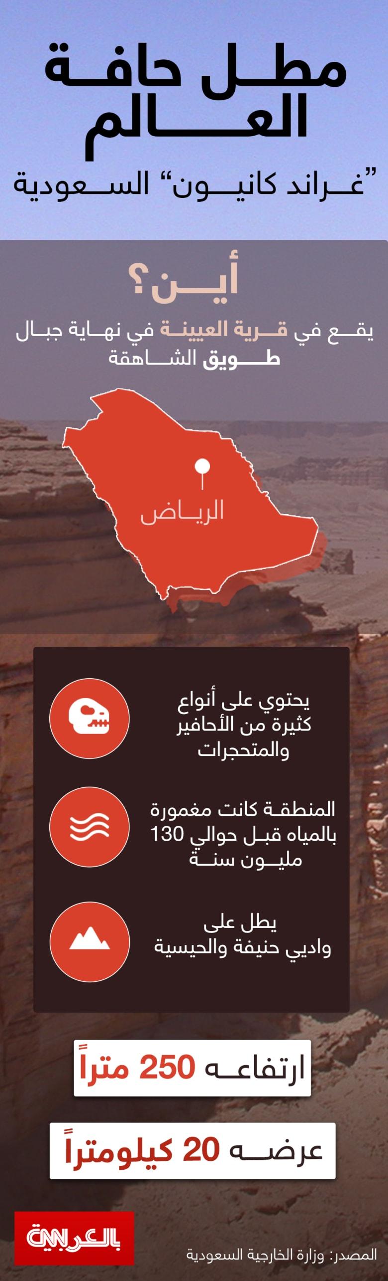 Matal saudi canyon