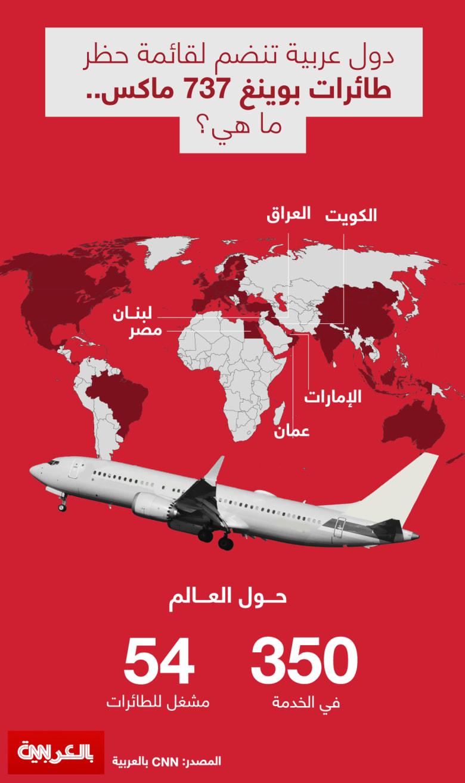 boeing-737-max-worldwide