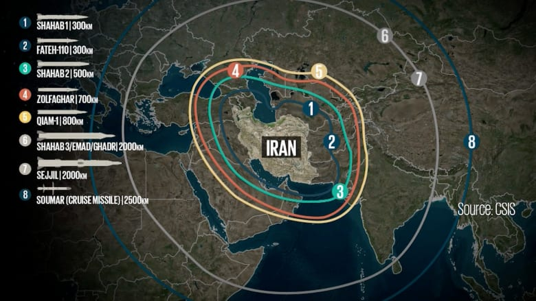 محللون يكشفون لـCNN مخاطر صواريخ إيران: دقيقة جدا وقد تحمل سلاحا نوويا