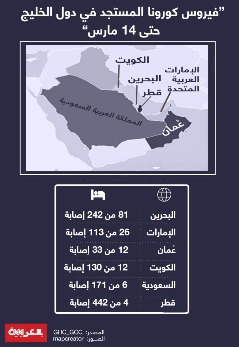 18 March gulf