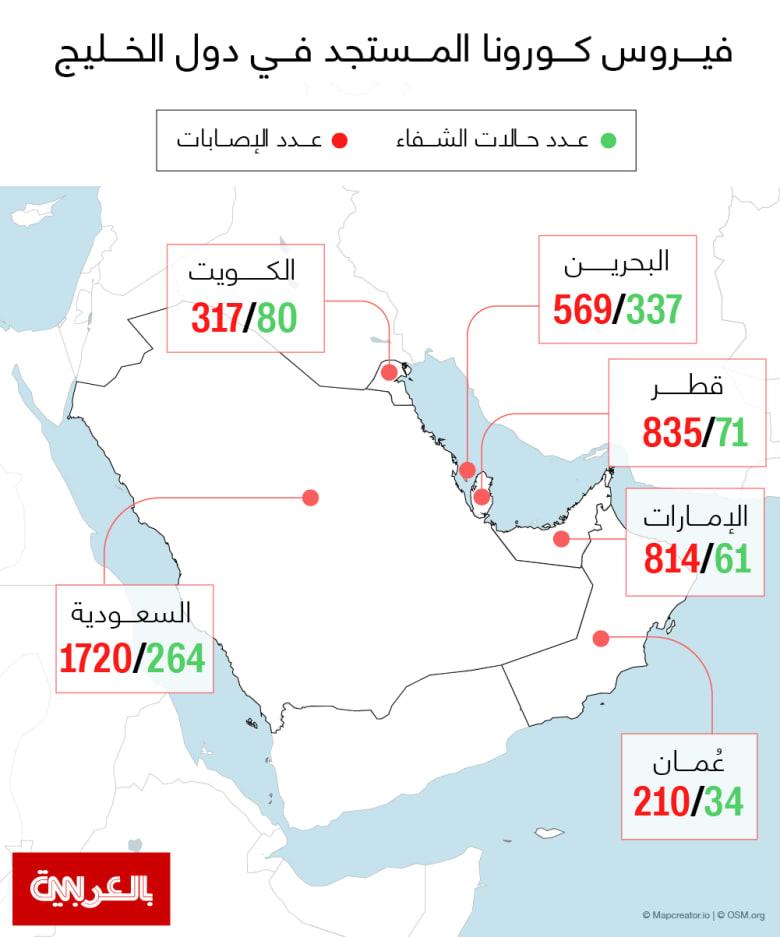 GCC 2-4-2020