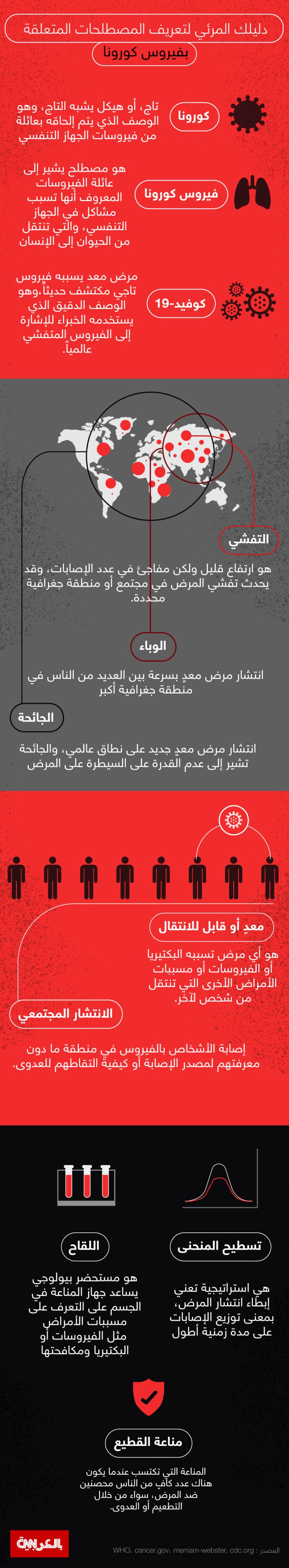 corona-definition-infographic