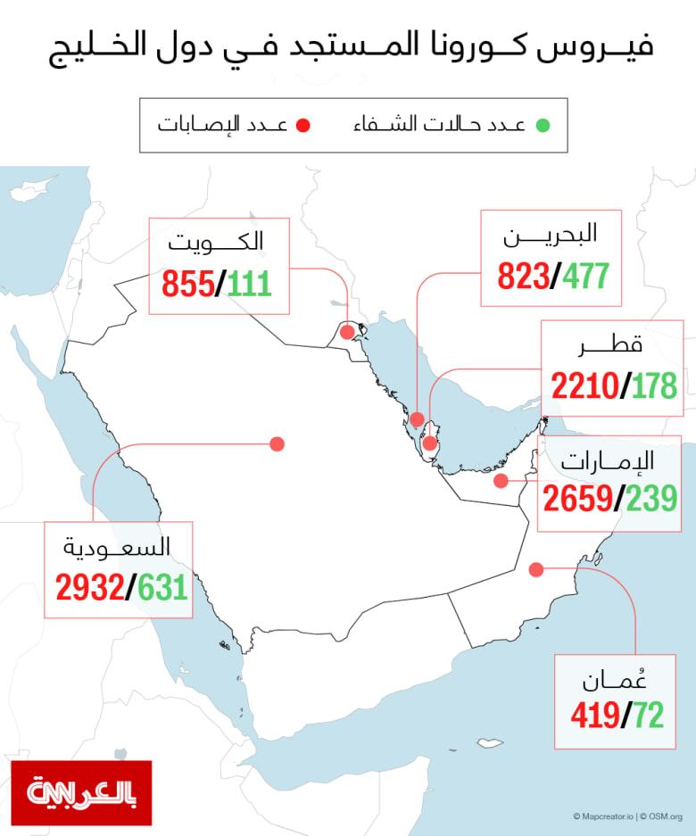 GCC 9-4-2020
