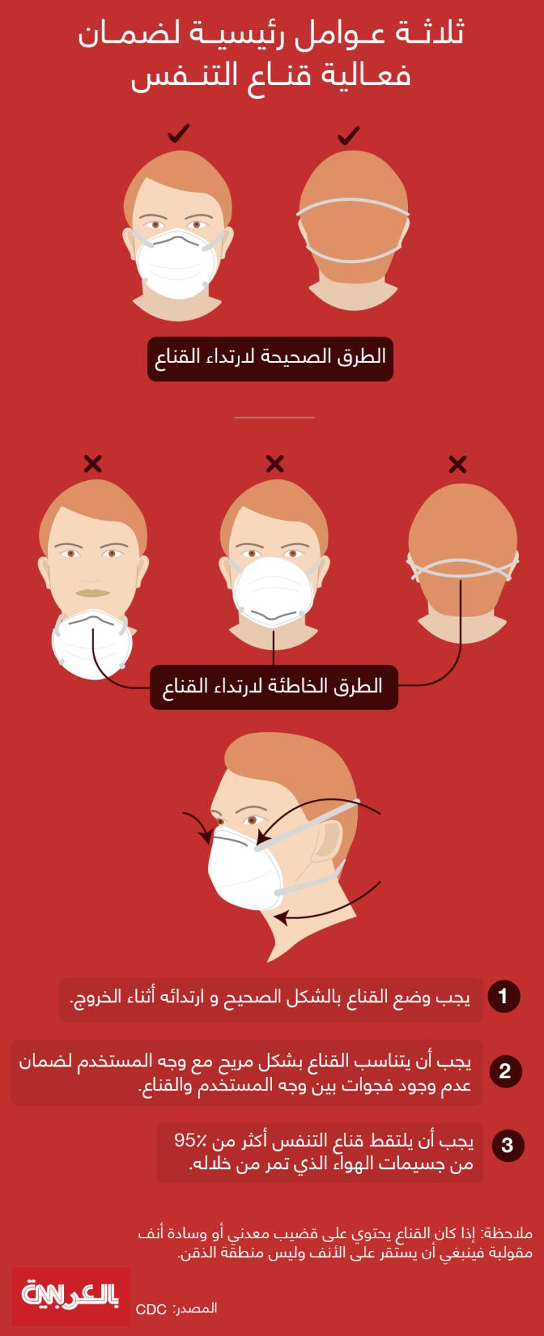 3 efficient factors - best way to wear a mask